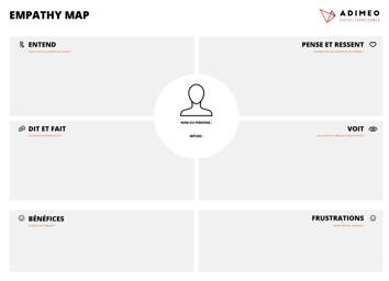 Carte d'empathie - empathy map