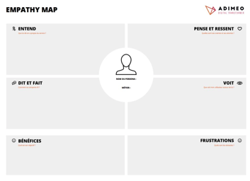 L'atelier Empathy Map, exemple d'Empathy Map chez Adimeo