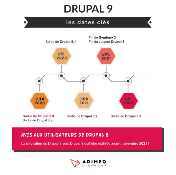 Dates-cls-Drupal-9