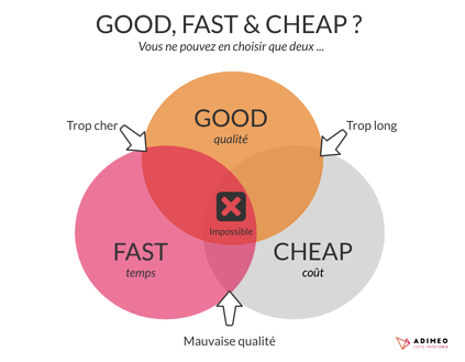 flupa-ux-days-fast-cheap-good