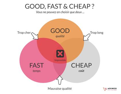 flupa-ux-days-fast-cheap-good
