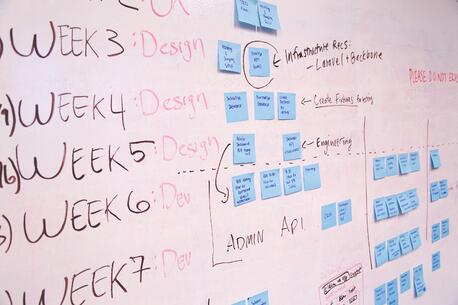 Et si vous ajoutez de l'agilité dans votre projet web ?