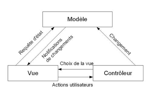 mvc-clean-architecture-1