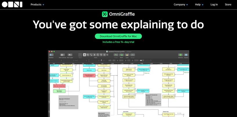 Page d'accueil d'OmniGraffle