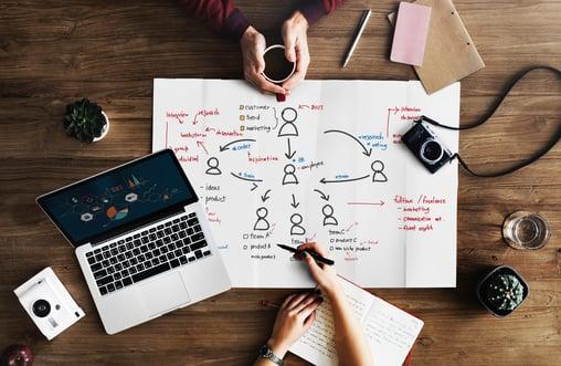 Comment choisir la bonne agence de référencement - processus de travail